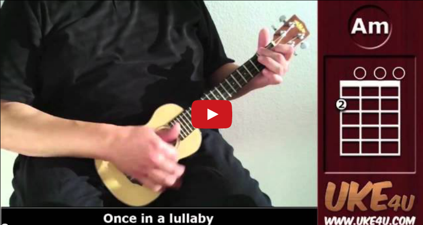 Somewhere Over The Rainbow By IZ Ukulele Tutorial Uke40U Classy Somewhere Over The Rainbow Ukulele Strum Pattern